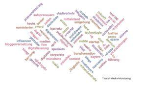 Neuer Name: Aus Münchner Webwoche wird MucDigital